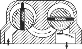 роторно-пластинчатые насосы