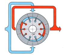 пластинчато-роторный насос